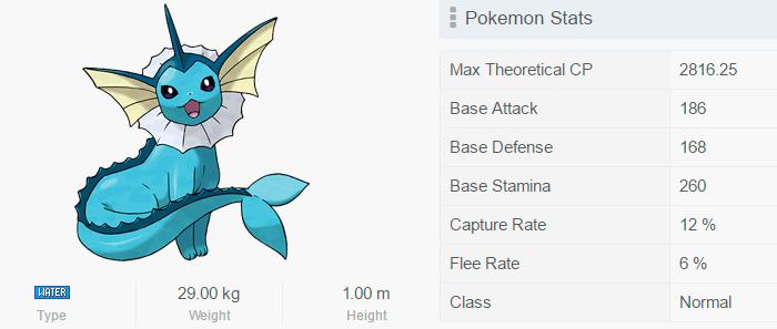 El Jugón De Móvil Guía de Pokémon Go