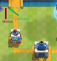 Imagen Guía Clash Royale