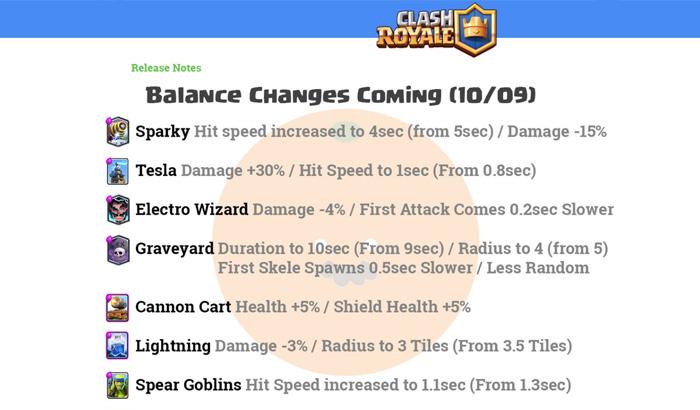 El Jugón De Móvil - Actualización Clash Royale cambios balanceo